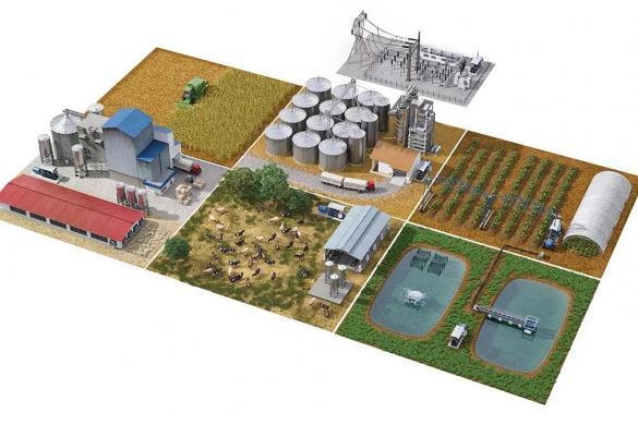Các giải pháp cho ngành nông nghiệp
